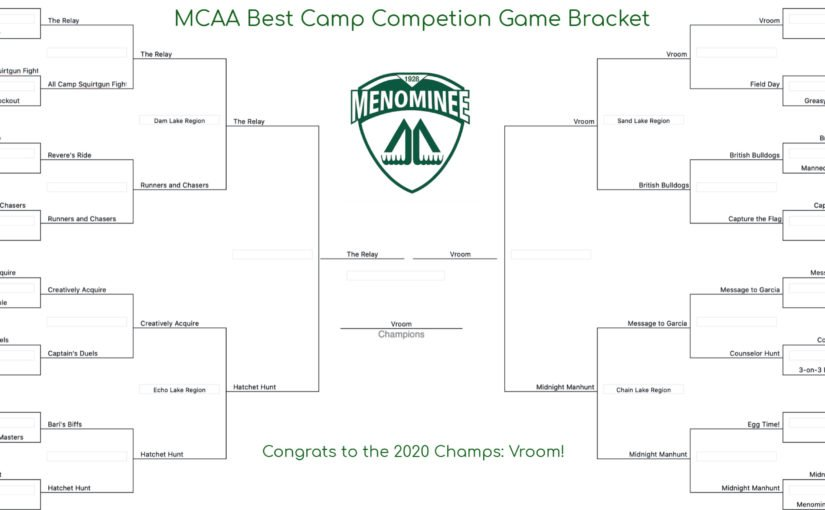 The Best Intracamp Game Championship Bracket